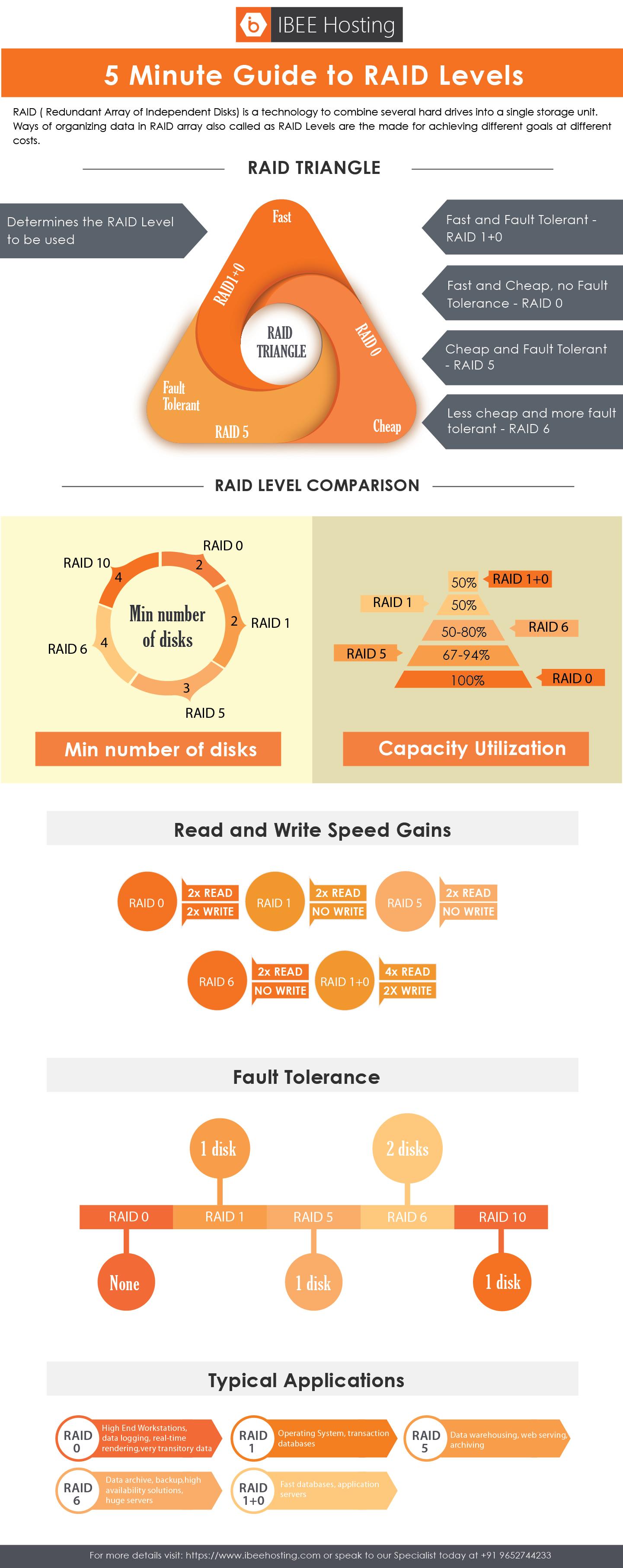Infographic-01-5